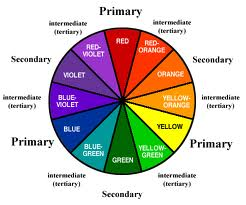 Color Theory for Eye Shadow