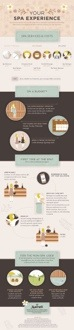 Tips for the Spa: Infographic